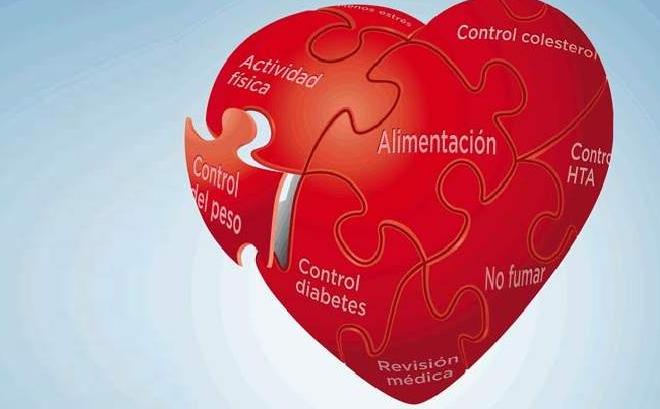 factores-de-riesgo-cardiovascular.jpg