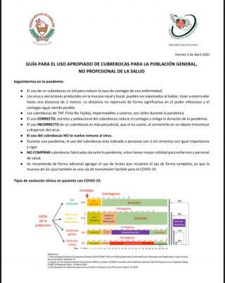 Guía para el uso apropiado de cubrebocas para la población general, no profesional de la salud